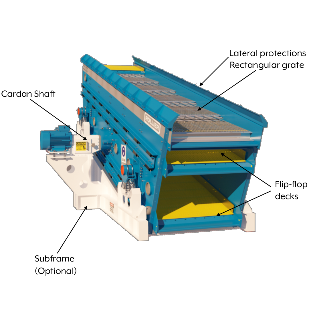 Rollier CVX Flip Flop Sizer - Specifications